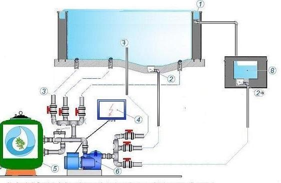Oxygen1 locale tecnico - Locale tecnico piscina ...